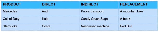 directandindirect-1