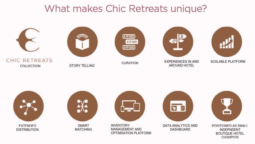 Chic-Retreats-Unique-Traits