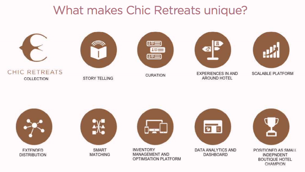 Chic-Retreats-Unique-Traits