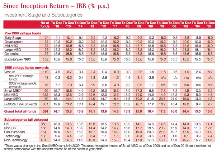BVCA-Performance-Management-Survey-Results.png