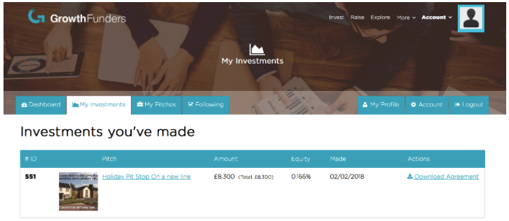 A screenshot of the completed investment process on GrowthFunders.com