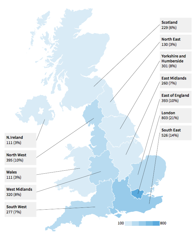 Beauhurst-Scaleup-Institute-Success-By-Region.png