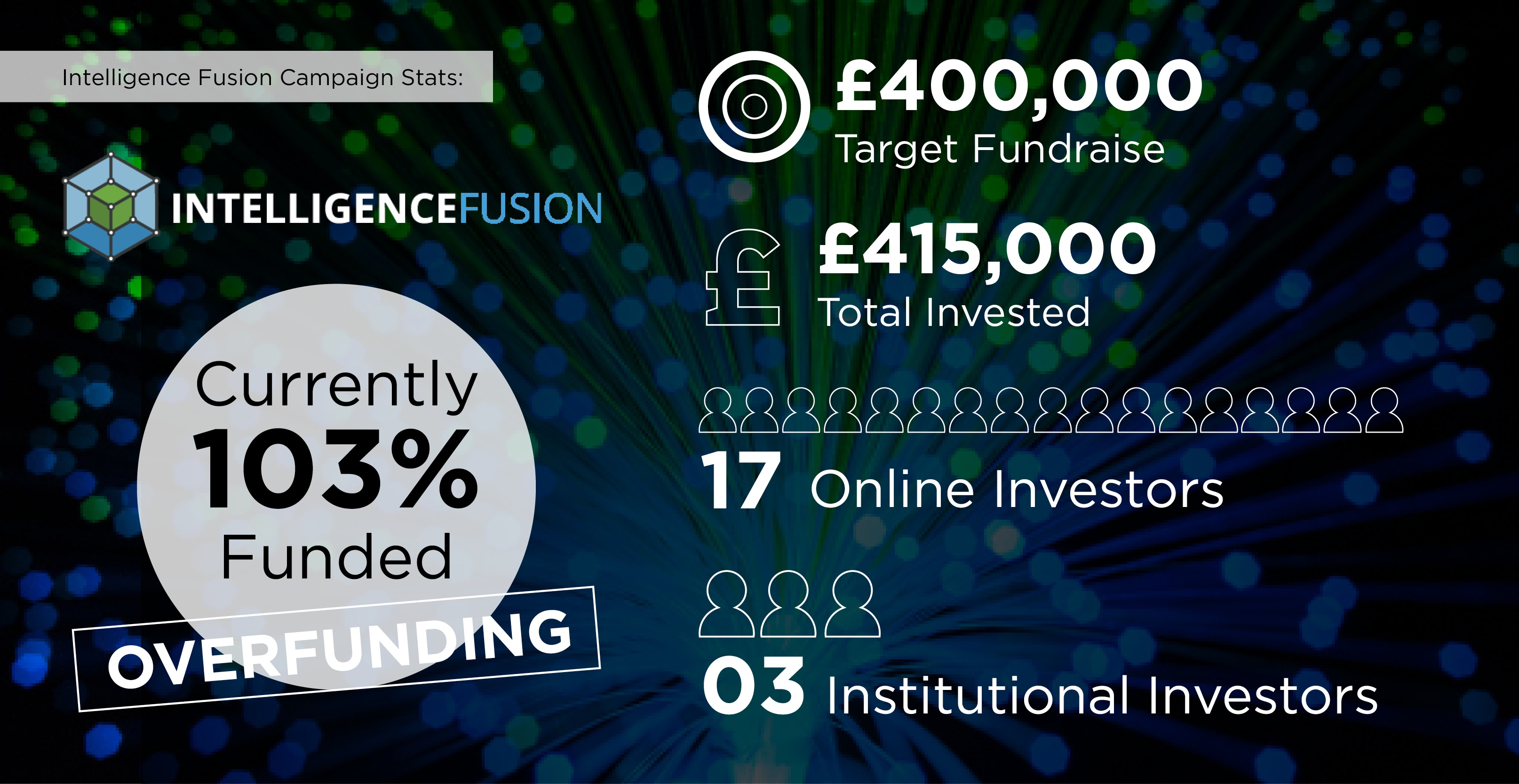 Intelligence Fusion's EIS investment opportunity is overfunding!